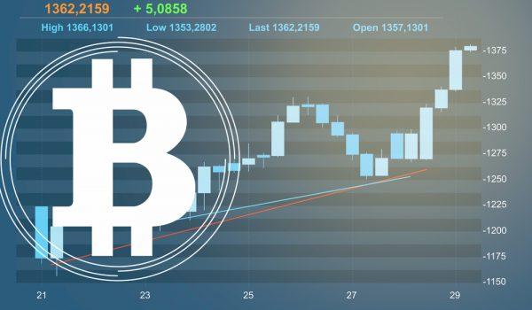 Is Bitcoin Mining Profitable in 2018?